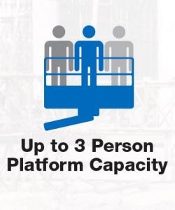 XC 3 person capacity